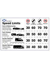 Scotland - Speed Limit Dashboard Sticker